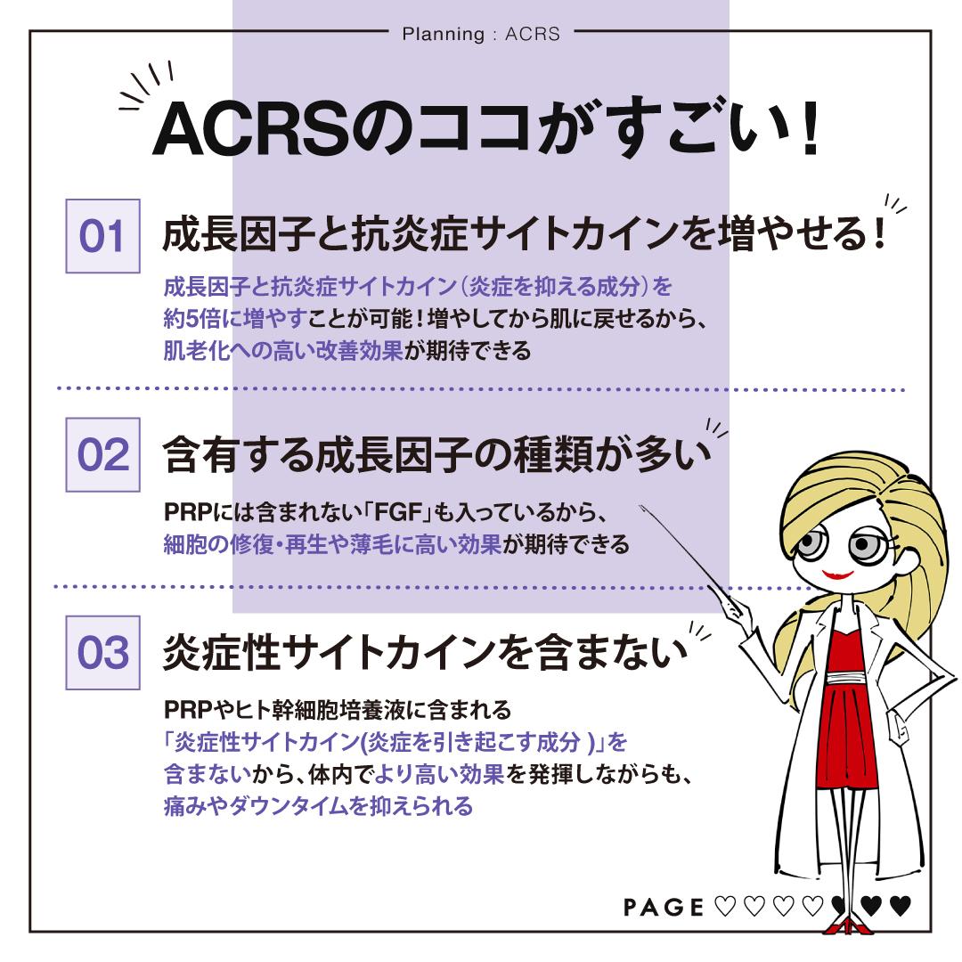 ACRS療法の概要