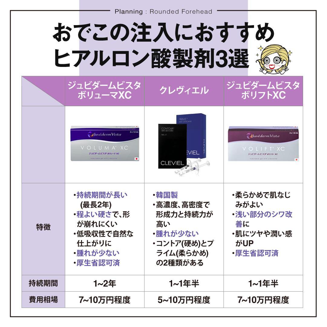 ヒアルロン酸製剤3選
